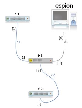 Figure images/ajouter_un_hub_avec_espion.png