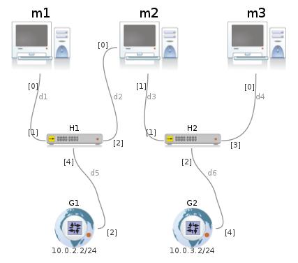 Figure images/tp-marionnet-9-plan.png